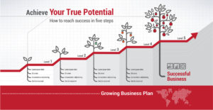 5 Marketing Tips for Growing Your Plumbing Company